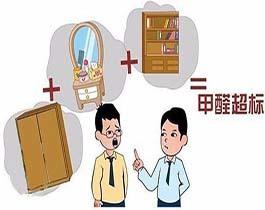 如何进行室内空气检测和治理?